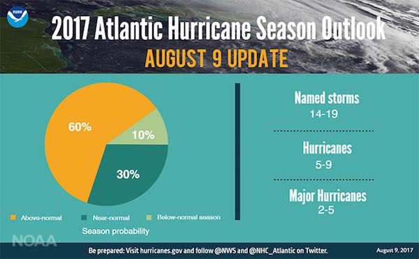 2017 Atlantic hurricane season by NOAA.