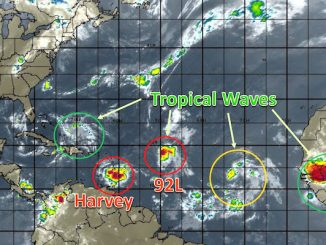 Tropical Storm Harvey and several Tropical Waves are currently in the Atlantic during a busy 2017 Hurricane Season.