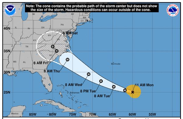 Hurricane Florence cone tracking.