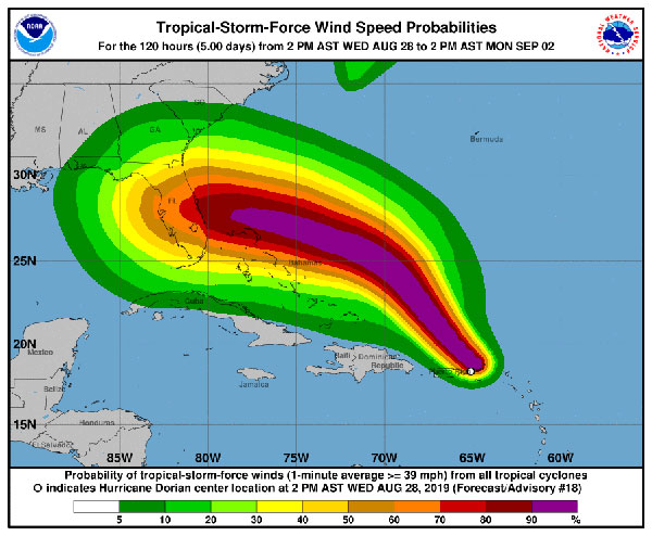 Wind Speed Probabilities