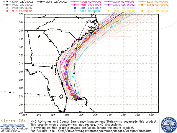 Hurricane Dorian spaghetti models.