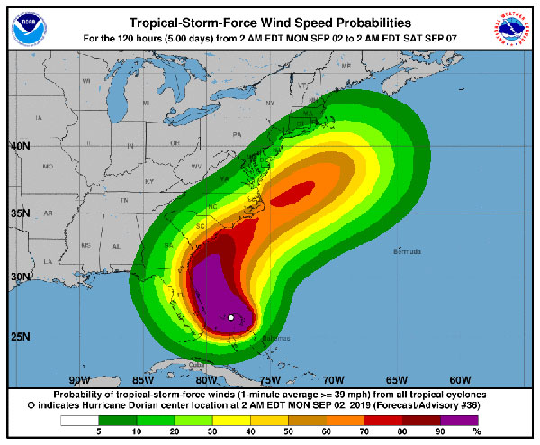 Wind speed probabilities.