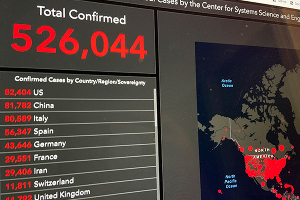 United States now has more cases in the world.