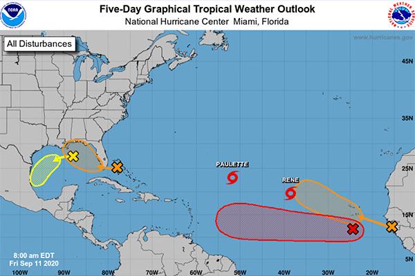 Current tropics outlook.